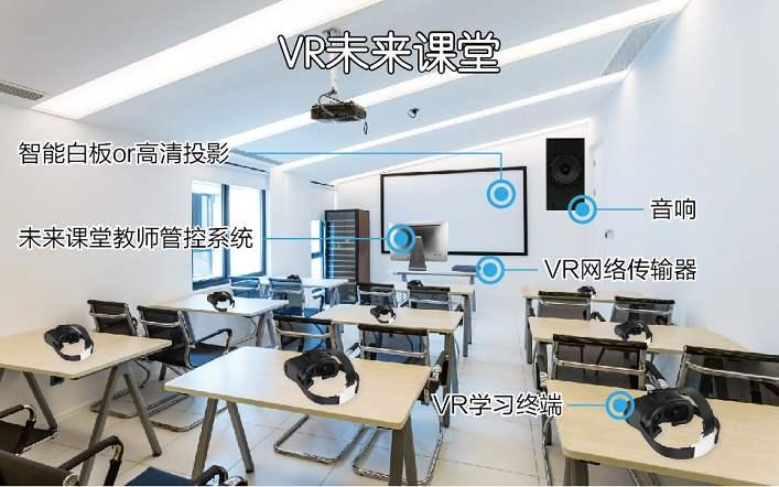 VR虚拟现实技术,VR虚拟现实,虚拟现实技术