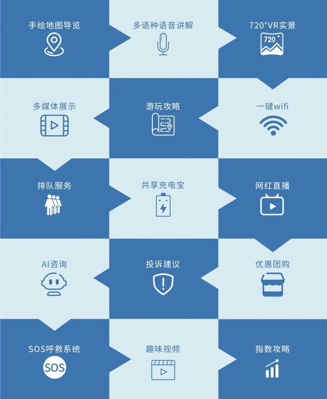 VR云旅游,云演艺、云娱乐、云直播