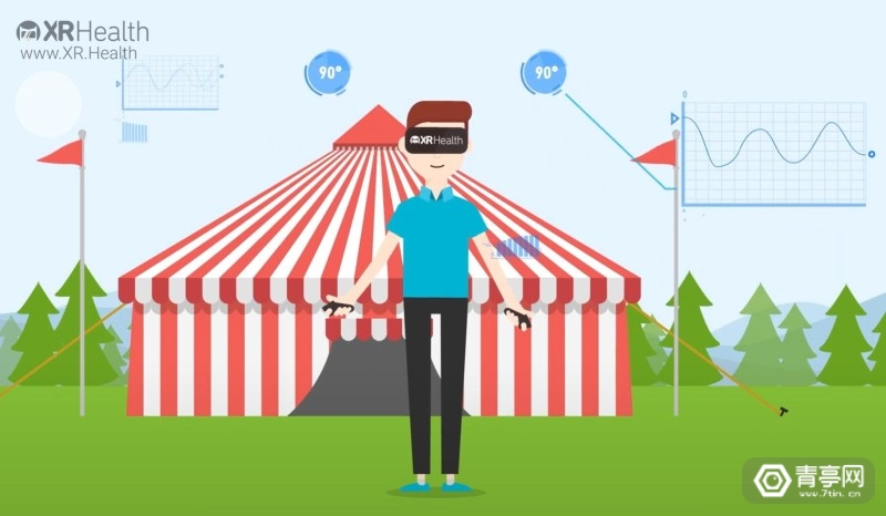 远程VR医疗平台